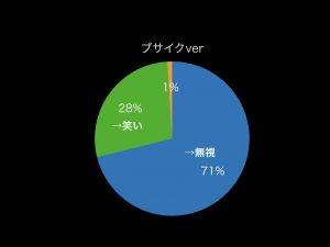 ロスト_ブサイク_反応調査.001