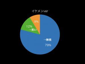 ロスト_ブサイク_反応調査.002